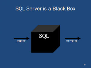 THIS IS NOT SQL SERVER!