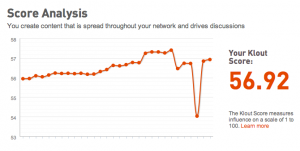 Think Klout Isn't Using your Facebook stats? Think Again…
