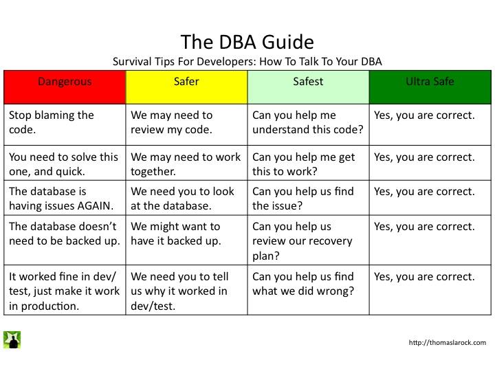 Survival_guide