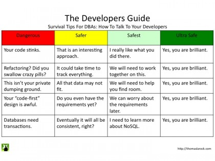 Survival Tips For DBAs: How To Talk To Your Developers