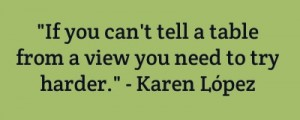 Karen Lopez Quote Table and View