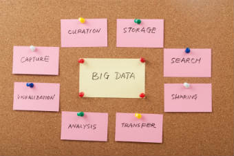5 Ways To Verify What Your Big Data Is Telling You