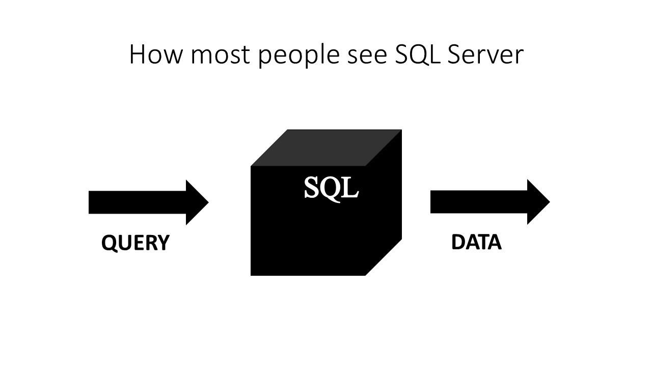 SQL Server 2014 Cardinality Estimator