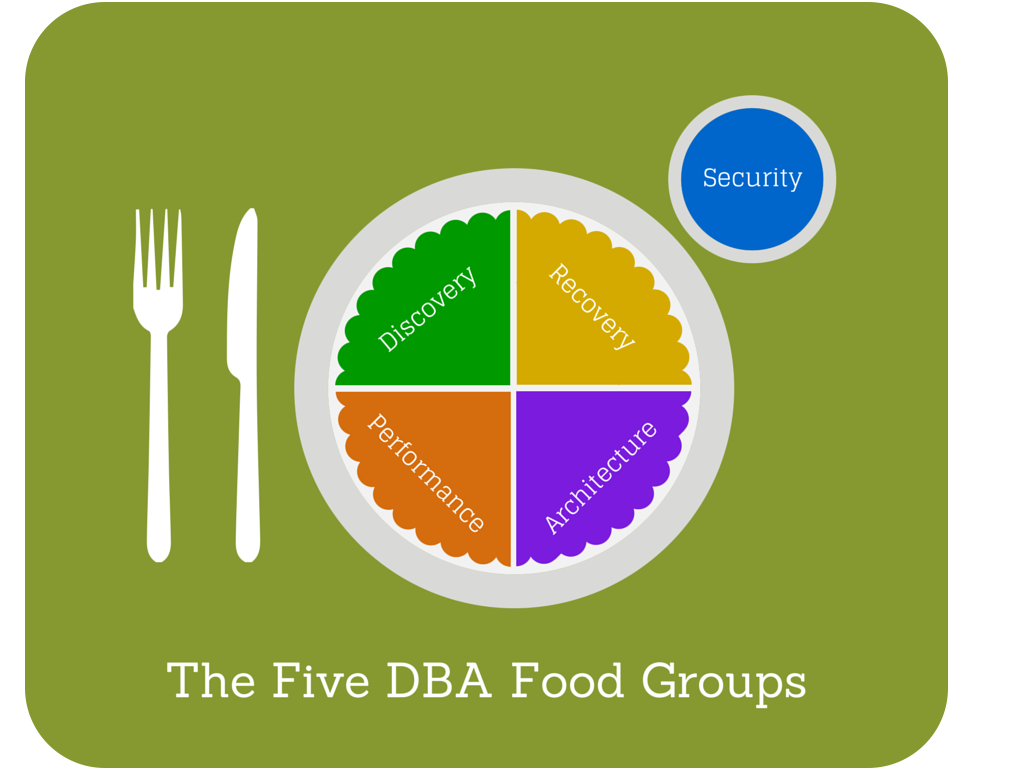 5-DBA-Food-Groups